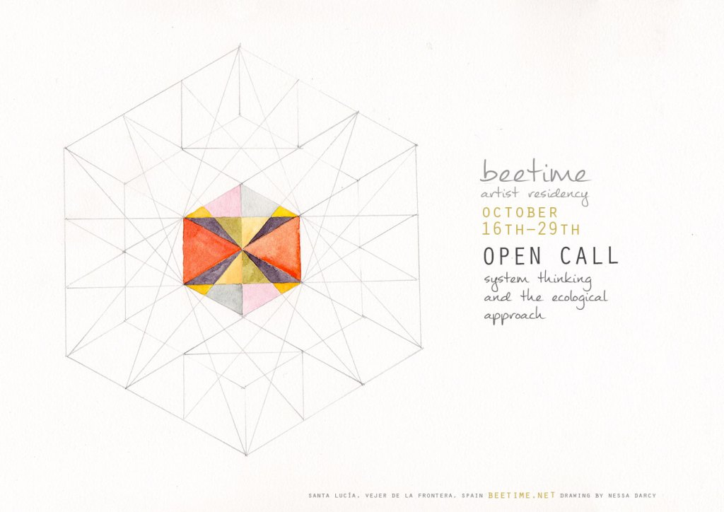 BeeTime Artist Residency, Systems Thinking and the ecological approach