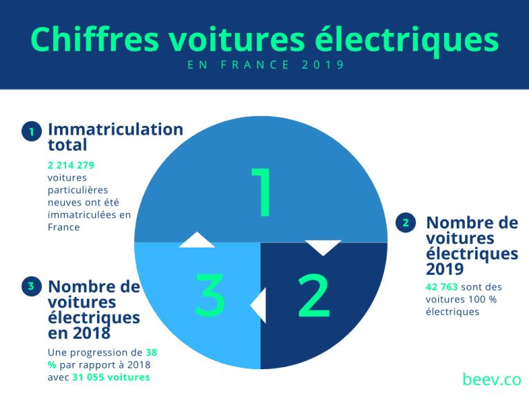 VOITURE-ELECTRIQUE-MARCHE-13