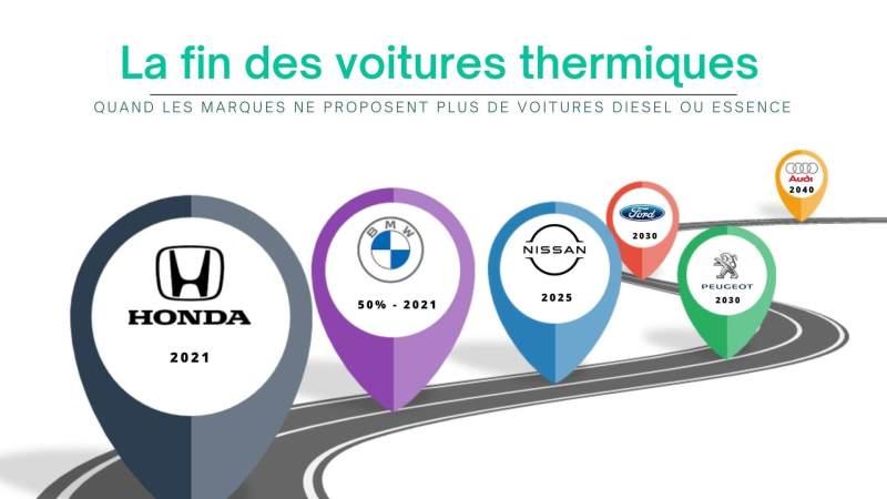 La fin des voitures thermiques : marques qui vont arrêter de produire des véhicules thermiques