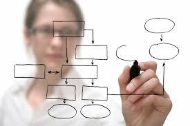 Do you use dozens of business processes everyday?