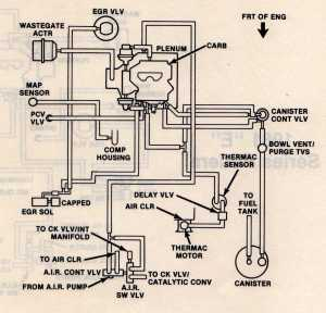 Post: 2001 Monte Carlo power window switc wiring diagram