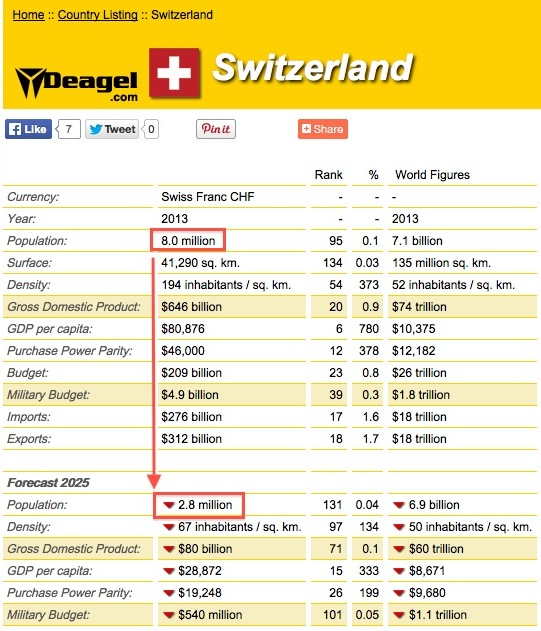 /contributor/upload/367504/images/Hit%20List/Switzerland.jpg
