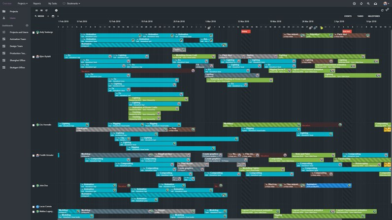 CINESYNC ftrack Studio interface.
