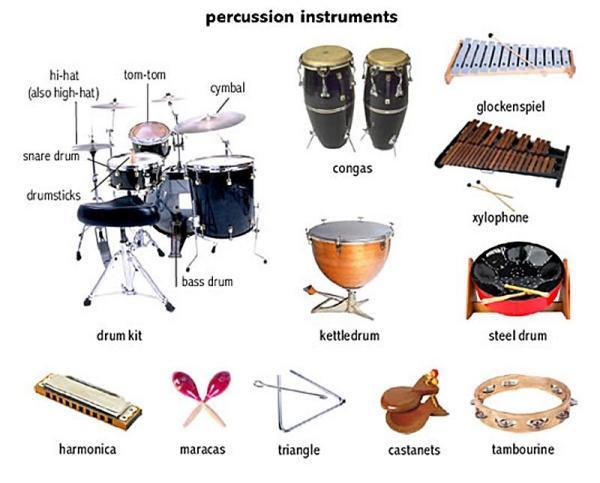 Музыкальные Инструменты И Названия Фото
