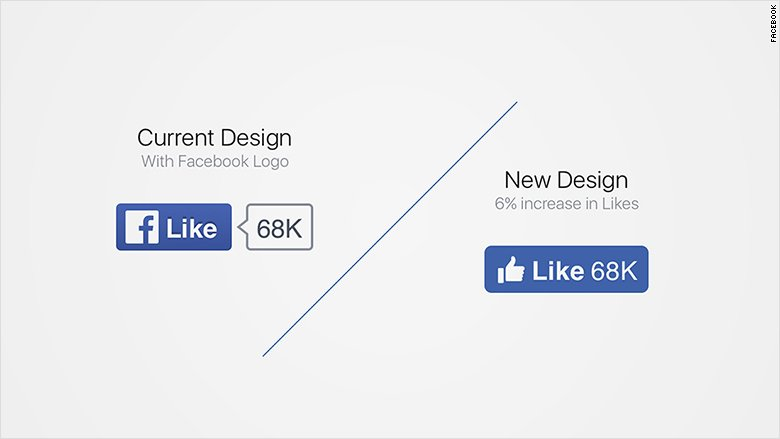 facebook new like button 2016