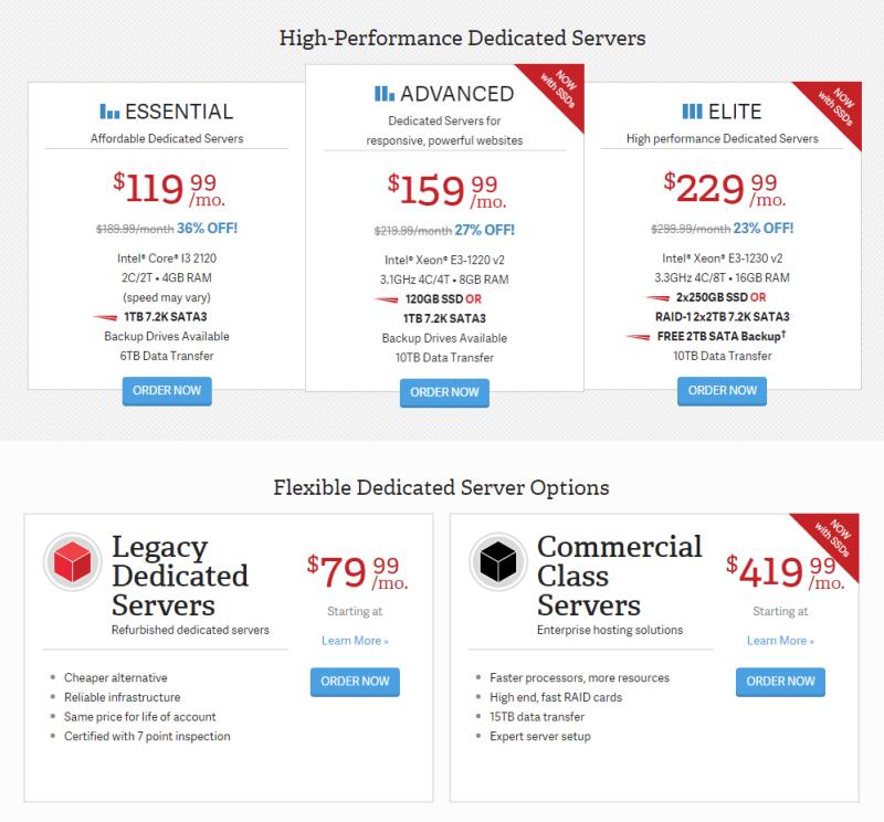 Inmotion-dedicated-servers-price