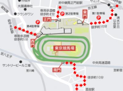東京競馬場界隈の駐車場