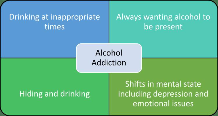 Non-Alcoholic alternative