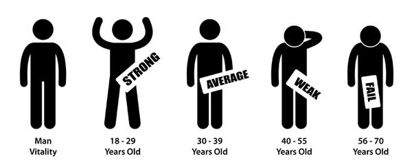 testosterone men have power