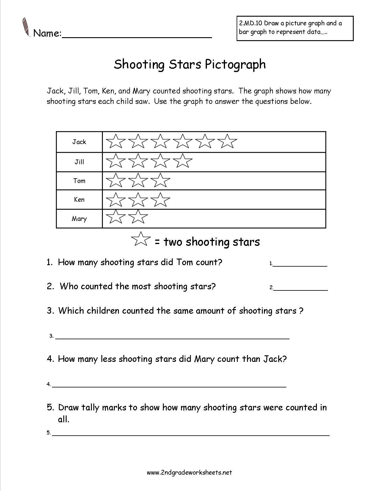 Pictograph For 2nd Grade Pictograph Worksheets