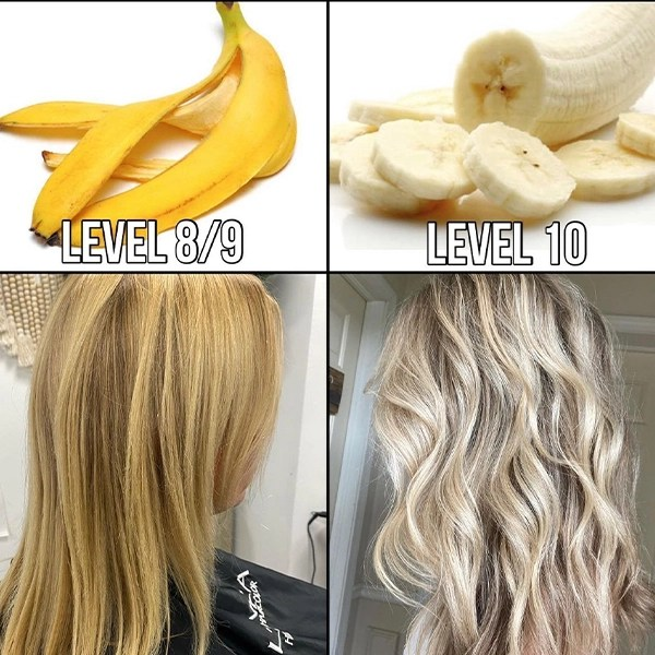 diagram for bleaching hair to platinum and pale yellow with a banana as reference
