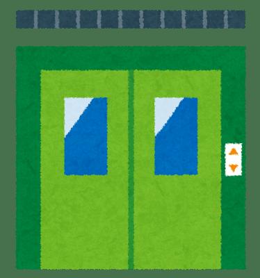 エレベーターのイメージ図