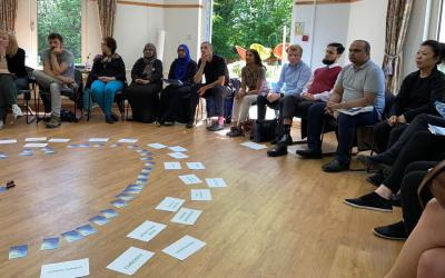 Human Potential Methodology for organizational transformation