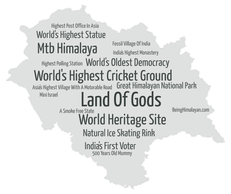 Interesting facts about Himachal Pradesh