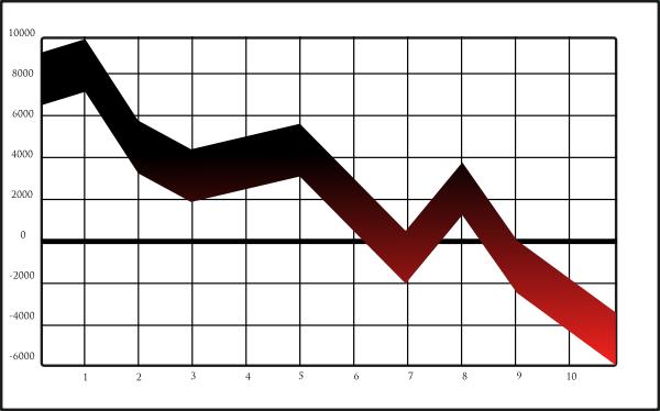 12284167321615862710johnpwarren_Graph_Crash.svg.hi