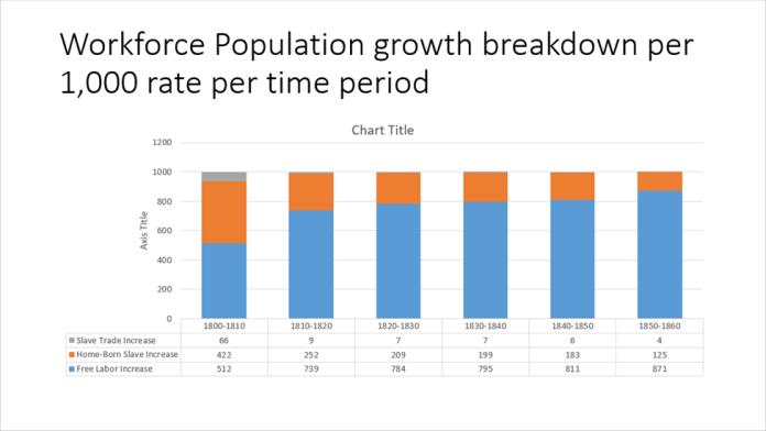 baland-workforce-breakdown-per-1000