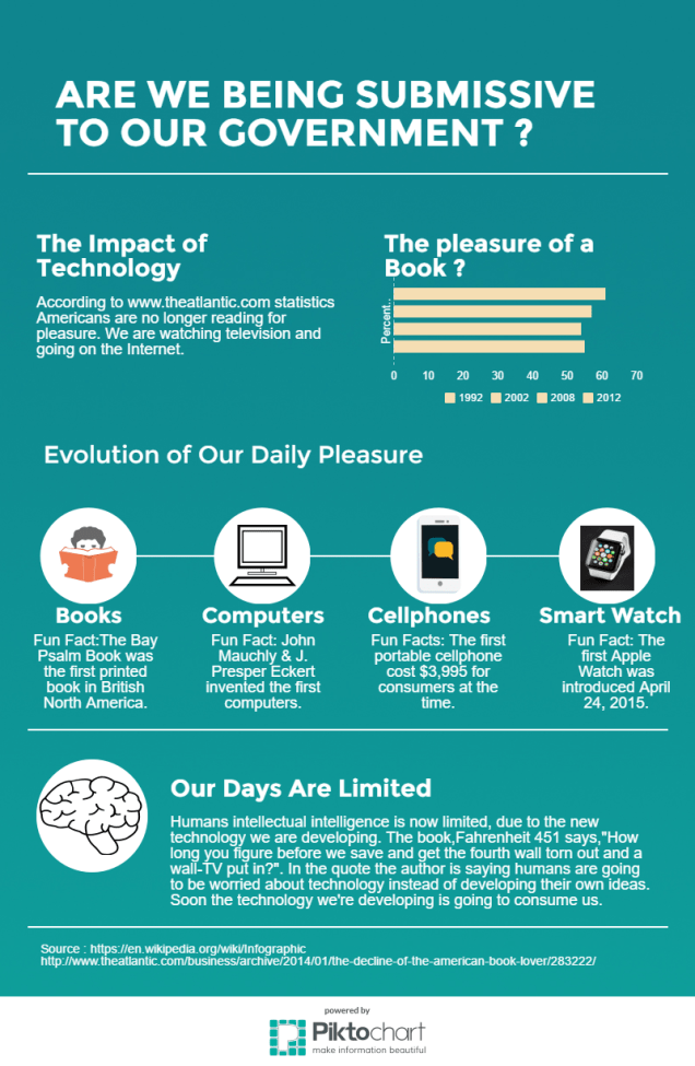 untitled-infographic
