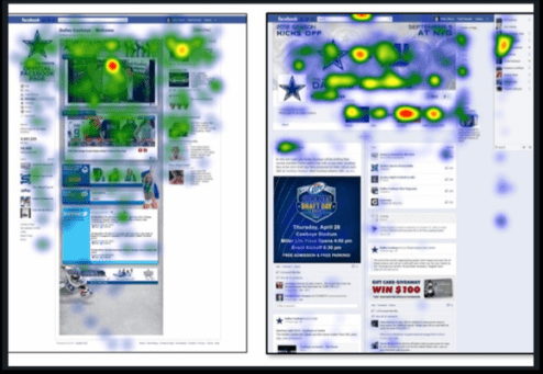 Mashable Facebook Timeline Eyetrack Study