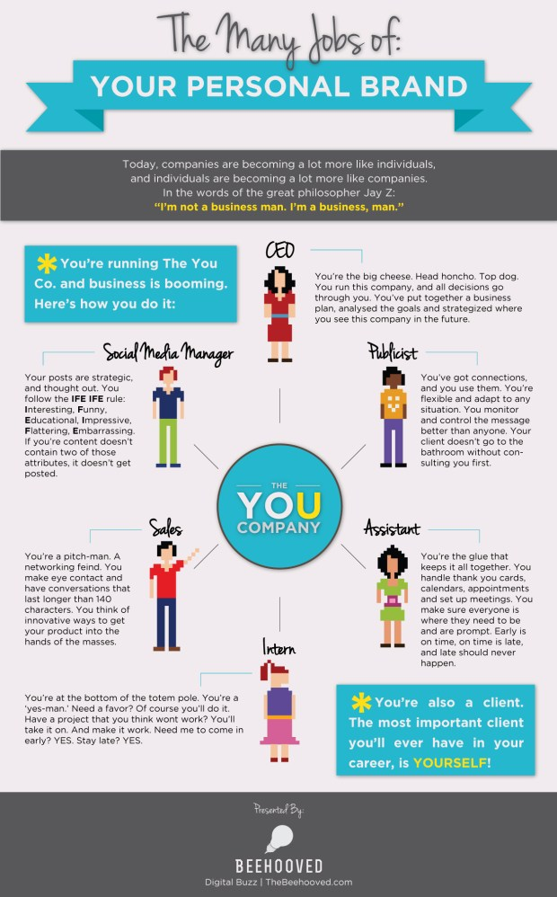 jobs of a personal brand infographic