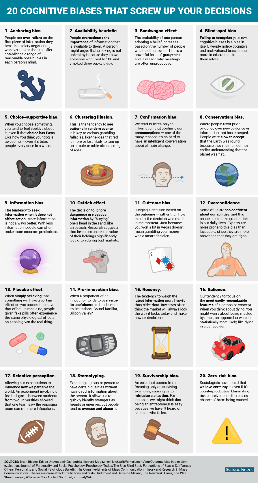bi_graphics_20-cognitive-biases-that-screw-up-your-decisions