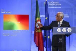 Covid-19: Portugal avança no desconfinamento, exceto em 11 concelhos