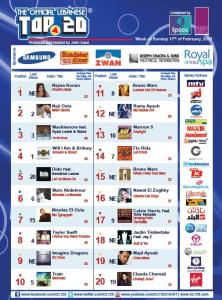 BeirutNightLife.com Brings You the Official Lebanese Top 20 the Week of February 17th, 2013!