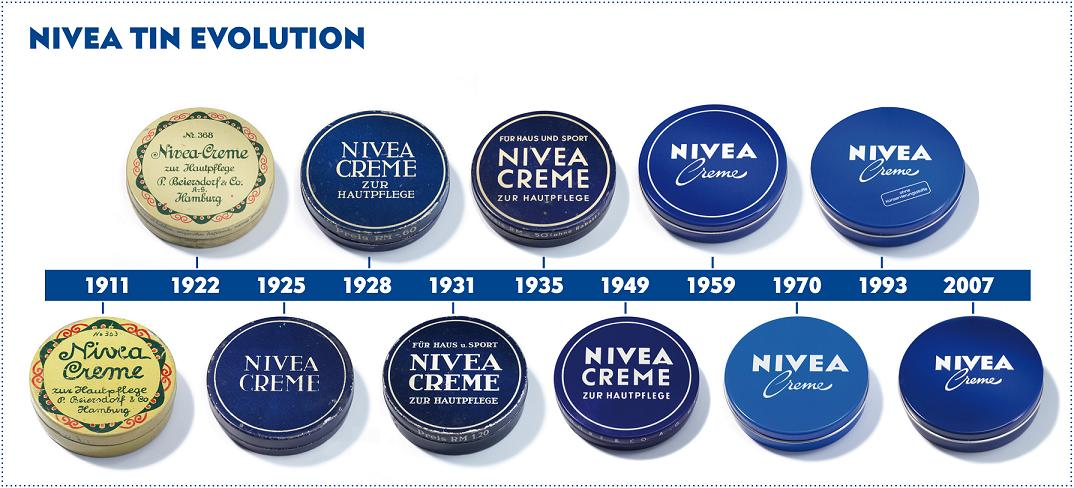 Image result for nivea tin 1950s