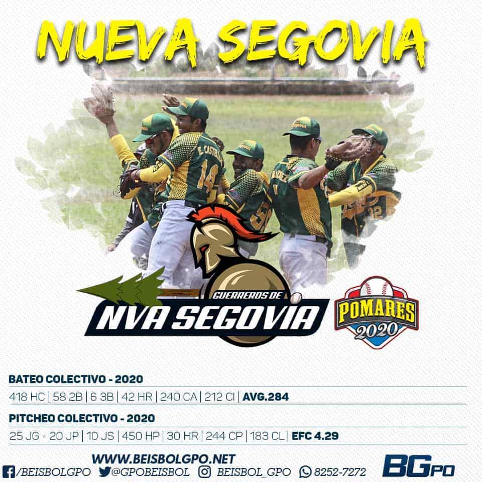Nueva Segovia