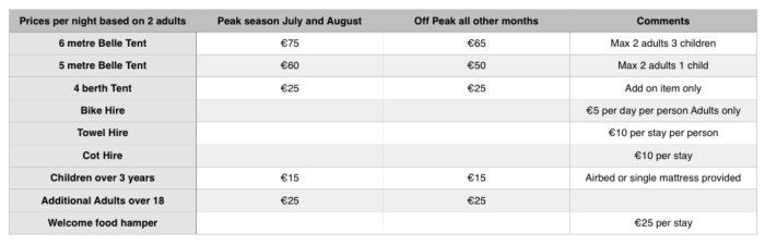 Bookings prices 2018