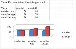 Grafik Pada Microsoft Excel