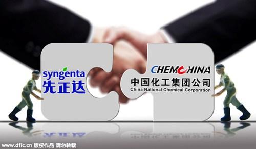 merger-syngenta-chemchina