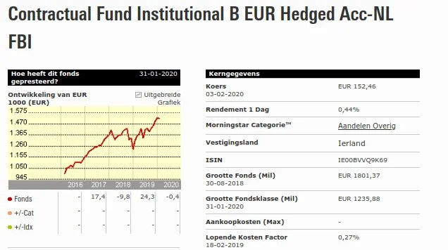 Koers Vanguard FTSE Developed World II Common Contractual Fund morningstar