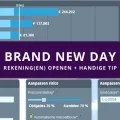 brand new day rekening openen