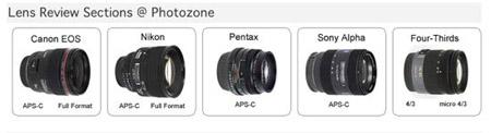 belajar-fotografi-photozone.jpg