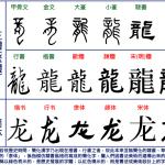 姓名判断の不思議(占いに関する話)
