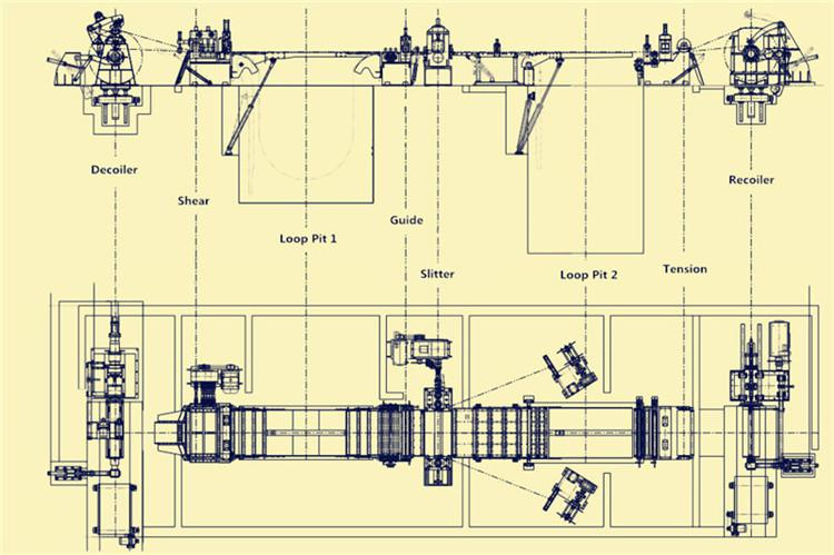 The layout of slitting line, easy to show how the line work.