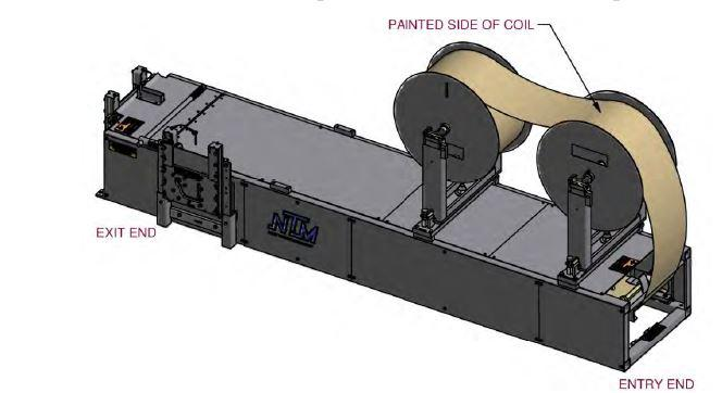 3d view of portable gutter machine