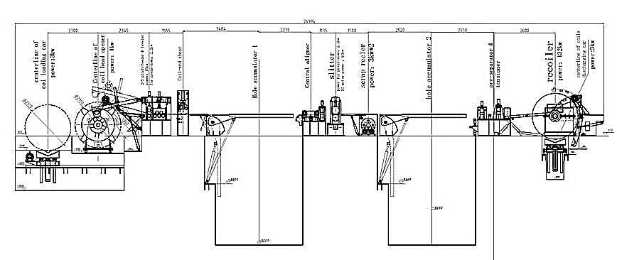 layout of steel slitting line