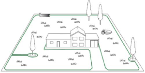 Cable périmetrique tondeuse robot