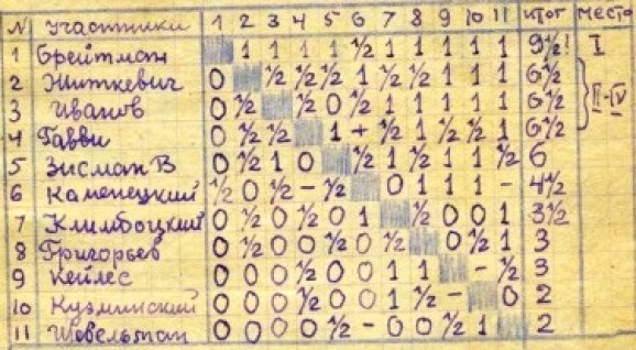 Turnir1936