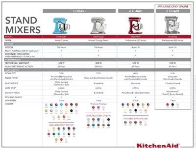 KitchenAid Professional 600 Series 6 Qt Bowl Lift Stand