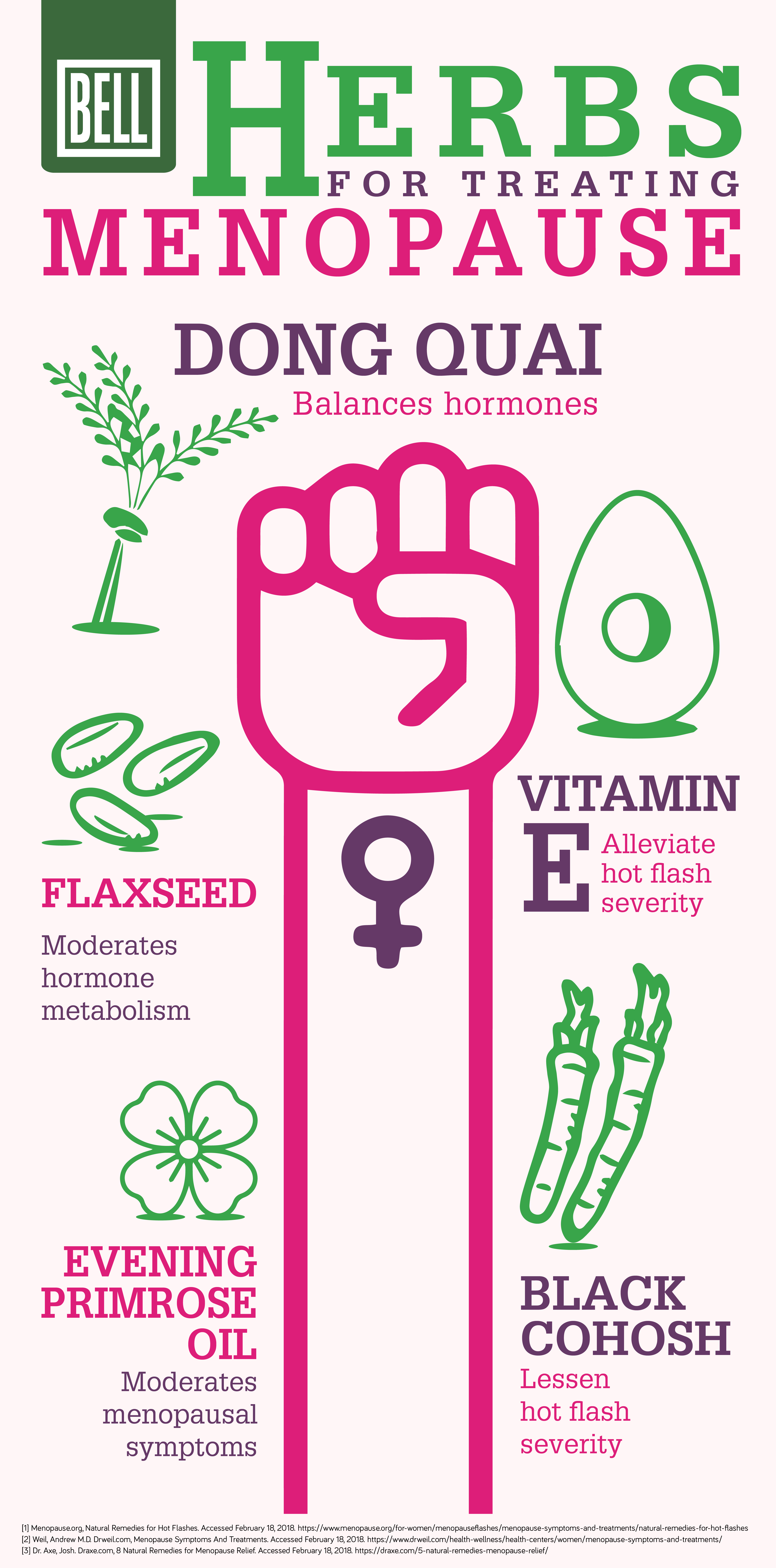 Herbs For Managing Menopause Infographic