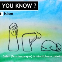 DID YOU KNOW/ 5 Daily prayers