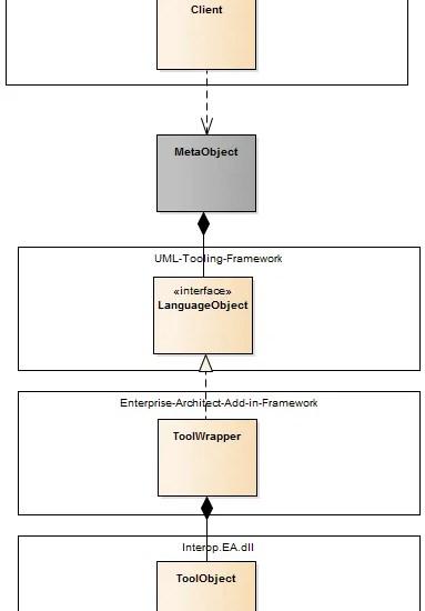 How to use the Enterprise Architect Add-in Framework - Bellekens