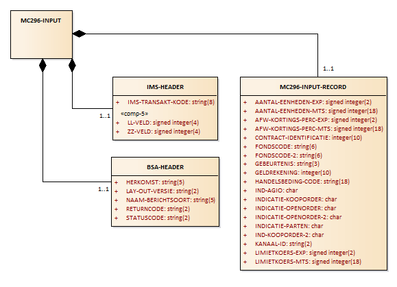 Copy Book import example