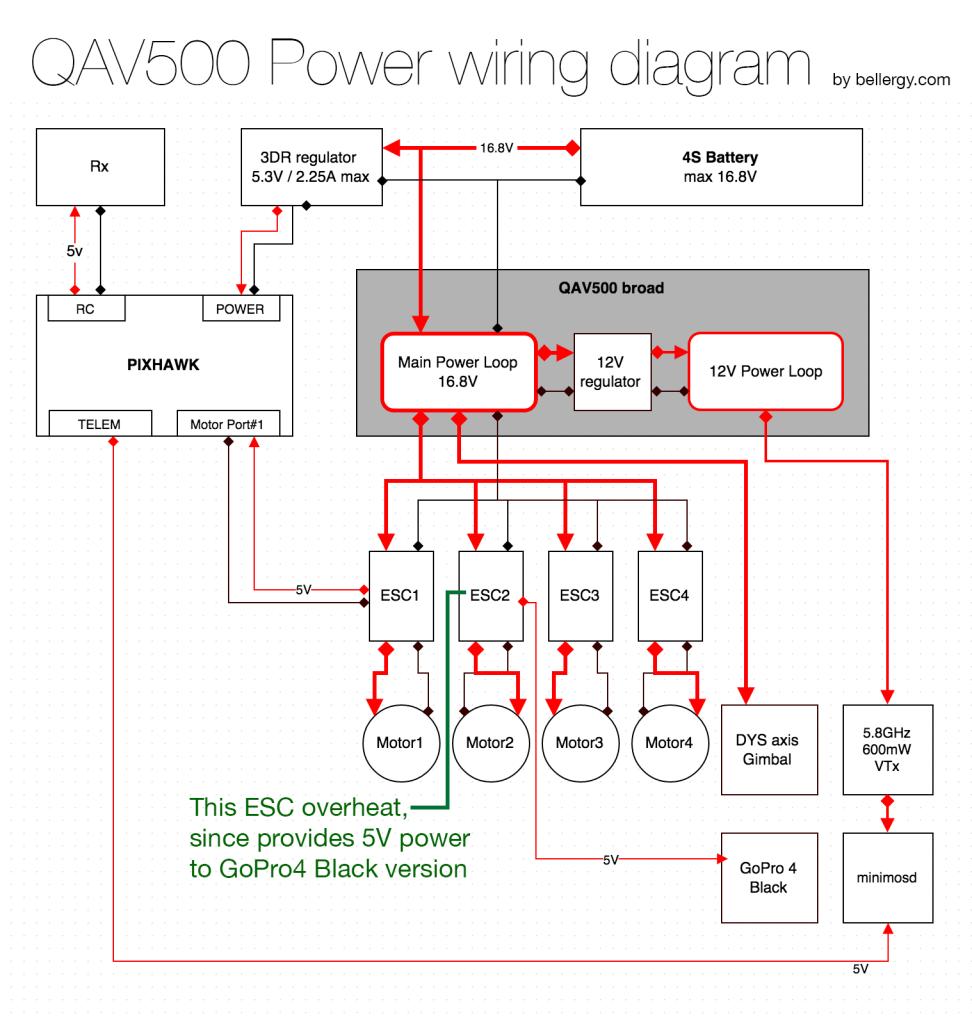 QAV500 Power wiring diagram