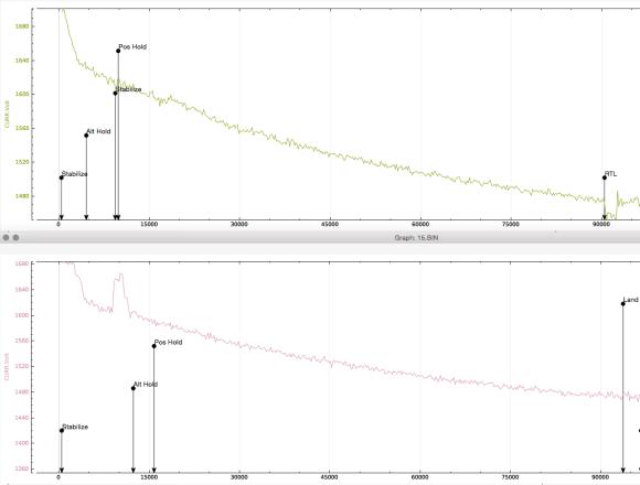 APC 13x4.5 SF vs 12x4.7 props flight time compare