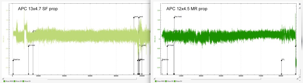 APC 13x4.5 SF vs 12x4.7 MR vibration compare