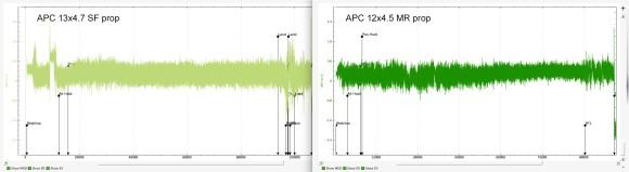 APC 13x4.5 SF vs 12x4.7 MR vibration compare