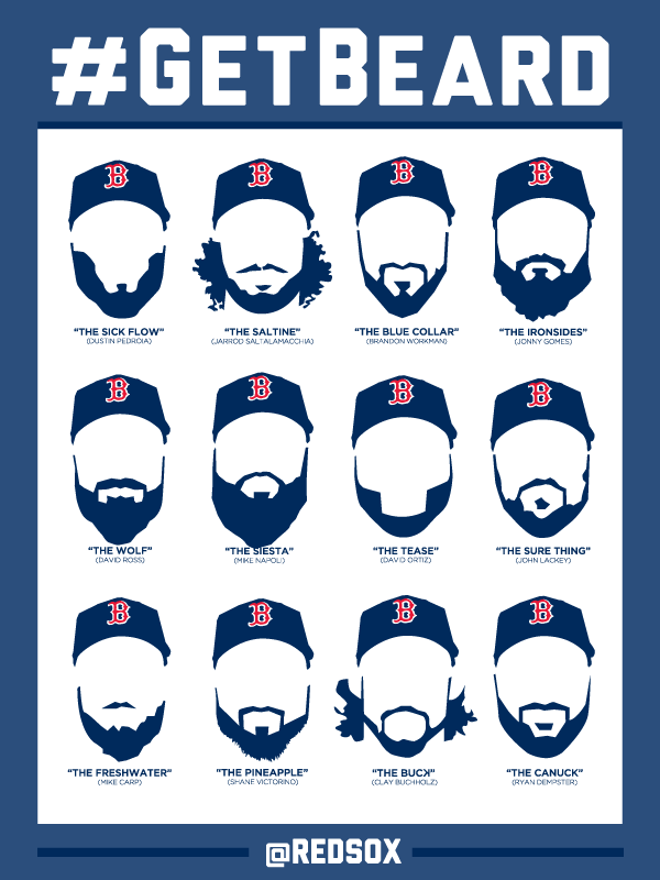 Fabulous Fear The Beard Ranking Top Mlb Beards After Mike Fiers Unleashes Natural Hairstyles Runnerswayorg